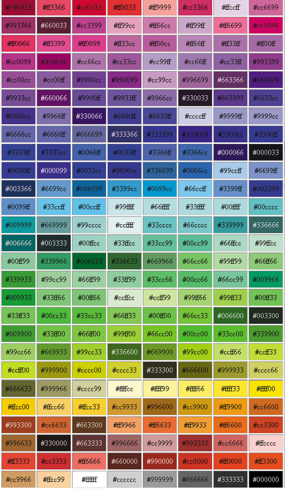 RGB color chart converted to CMYK colors